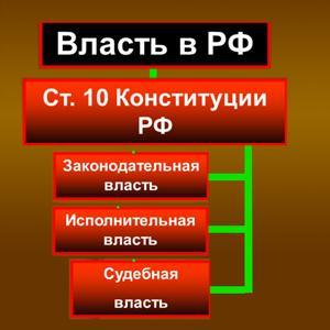 Органы власти Усть-Катава